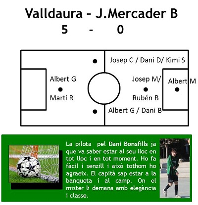 Superioritat local - Valldaura 5 - J Mercader B 3 (01/12/2012)