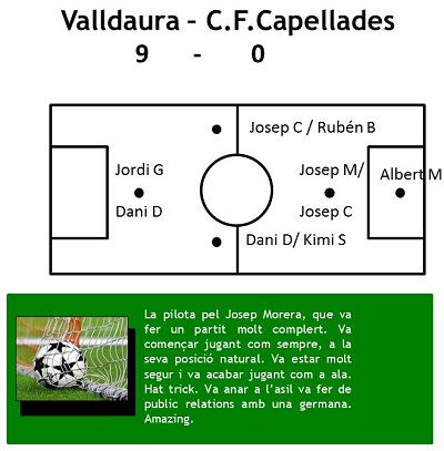 Bon començament d'any - Valldaura 9 - CF Capellades 0 (12/01/2013)
